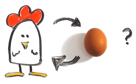 Which came first? The chicken of war or the egg of civilization?