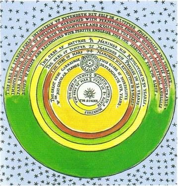 The Thomas Digges chart of a Copernican solar system from 1576.