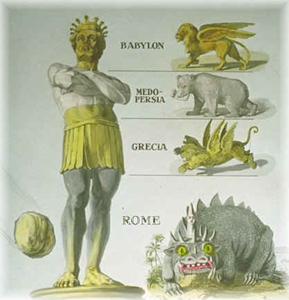 One of many interpretations of the four empires in the Book of Daniel.