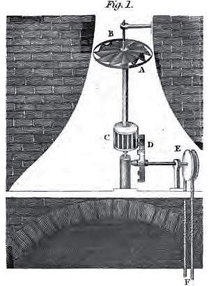 A rudimentary turbine similar to that described by Taqi al-Din.