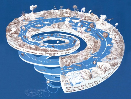 The geologic time spiral — A path to the past