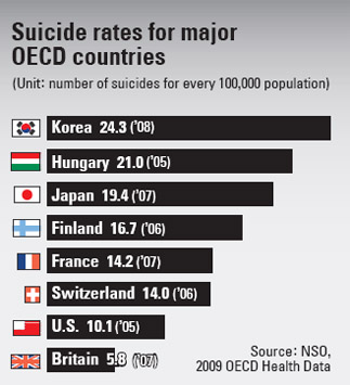Suicide and Celebrity in South Korea | Grand Strategy: The ...