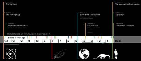 big-history-timeline 2
