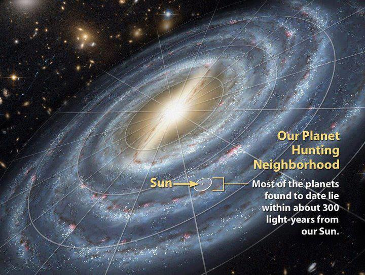 The Law of Trichotomy for Exocivilizations | Grand ...