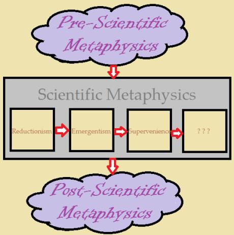 scientific metaphysics 1