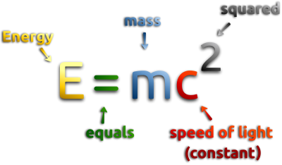 Mass-Energy_Equivalence_Formula_2_by_Merlin2525