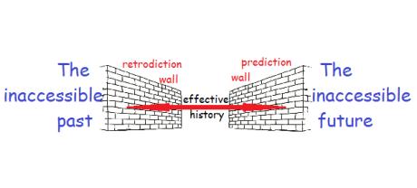 effective history
