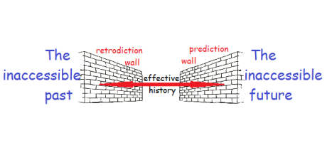 effective history