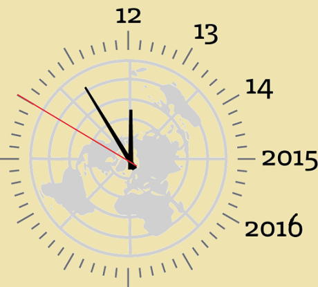 clock with dates