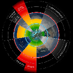 planetary boundaries icon