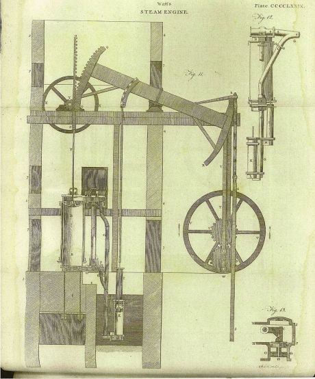 A drawing of James Watt's Steam Engine printed in the 3rd edition Britannica 1797
