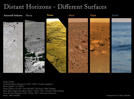 planetary surfaces