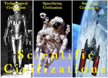 How should we define scientific civilization?