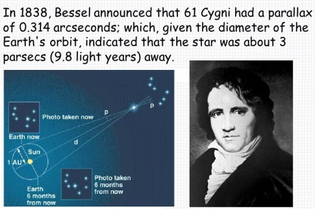 bessel-and-parallax
